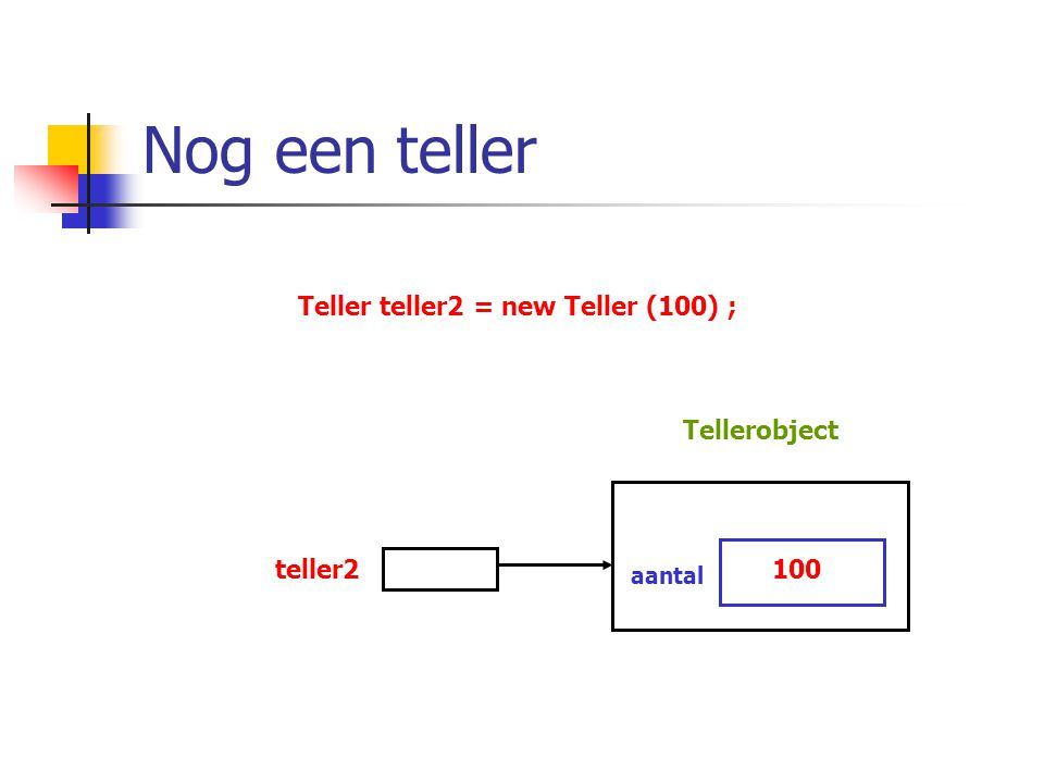 Nog een teller Teller teller2 = new Teller (100) ; teller2100 aantal Tellerobject