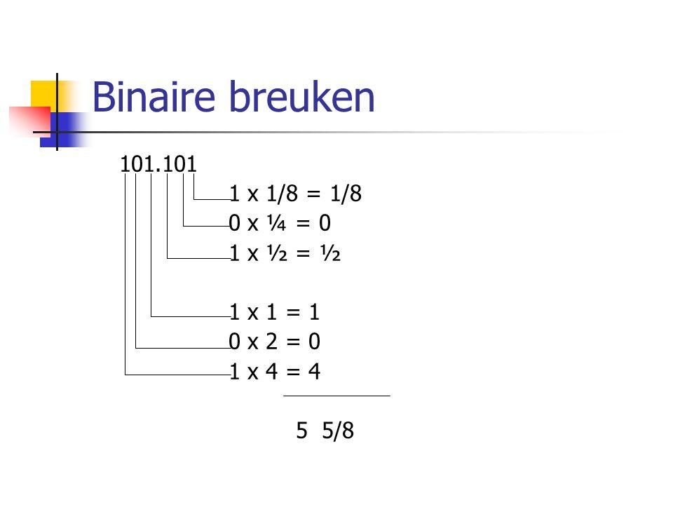 Binaire breuken 101.101 1 x 1/8 = 1/8 0 x ¼ = 0 1 x ½ = ½ 1 x 1 = 1 0 x 2 = 0 1 x 4 = 4 5 5/8