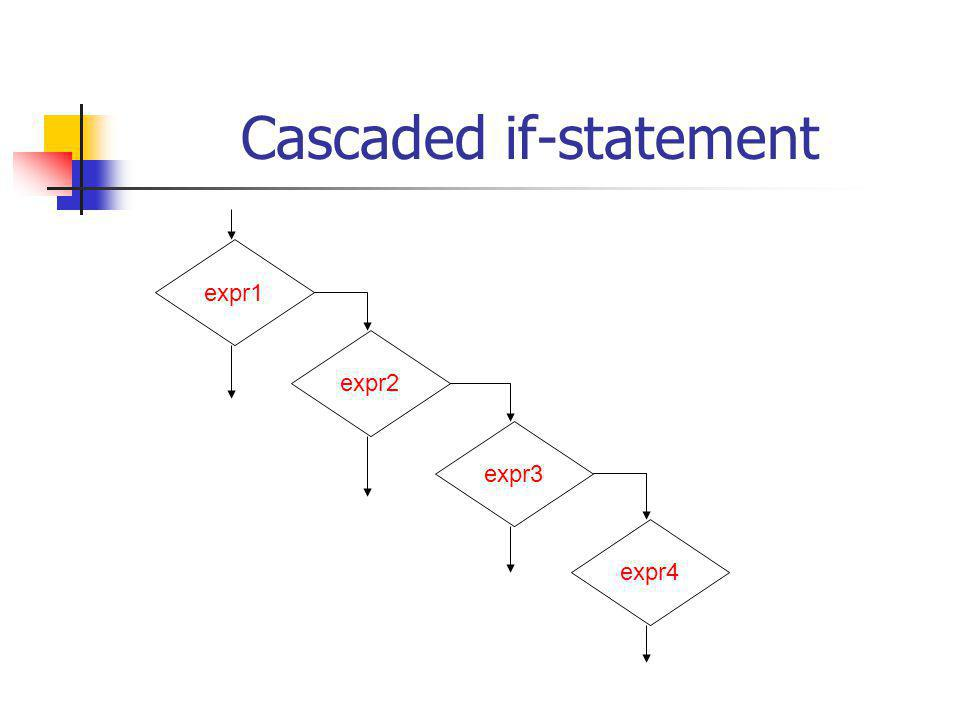 Cascaded if-statement expr1 expr2 expr3 expr4