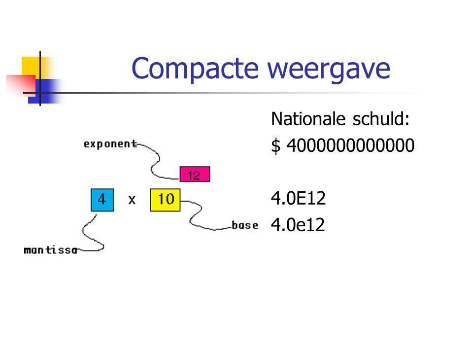 Compacte weergave Nationale schuld: $ 4000000000000 4.0E12 4.0e12