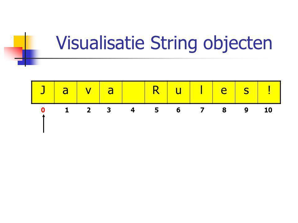 Constructie van String objecten String str1 = Java Rules! ; str1 |J|a|v|a| |R|u|l|e|s|!| String object