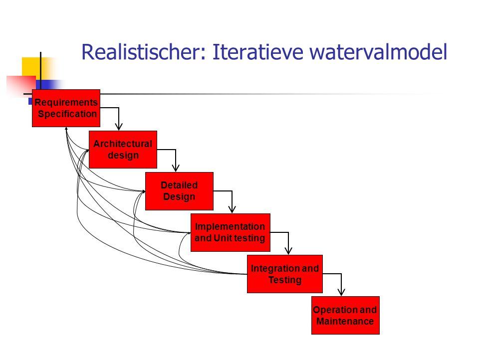 Ontwerp Interactie Mens-Computer Hedendaagse Opvatting: Dix et al.