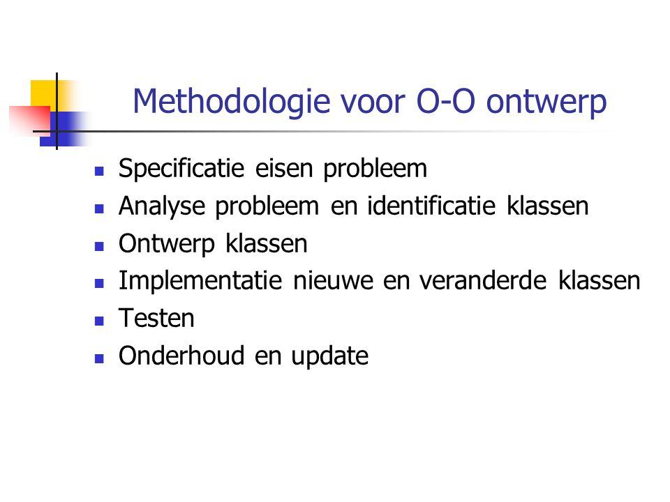 Methodologie voor O-O ontwerp Specificatie eisen probleem Analyse probleem en identificatie klassen Ontwerp klassen Implementatie nieuwe en veranderde klassen Testen Onderhoud en update