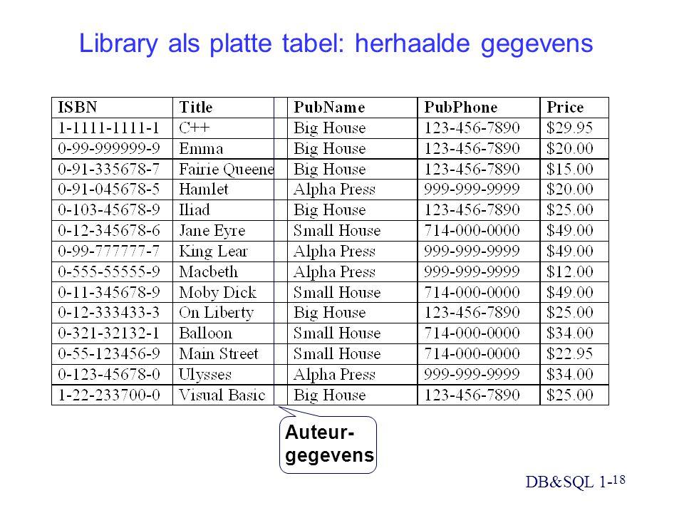 DB&SQL 1- 18 Library als platte tabel: herhaalde gegevens Auteur- gegevens