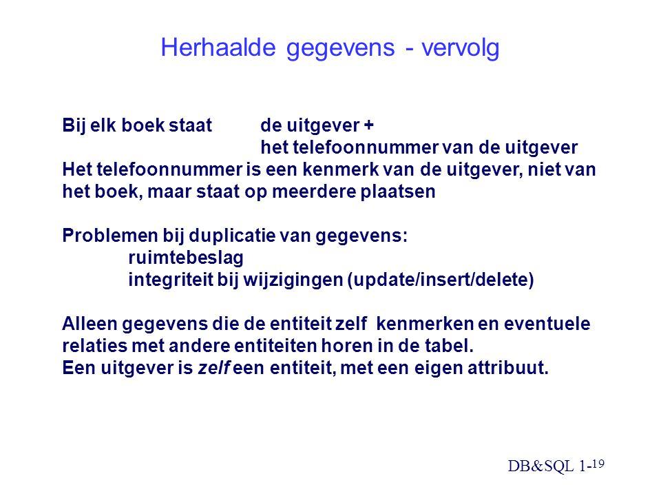 DB&SQL 1- 19 Herhaalde gegevens - vervolg Bij elk boek staat de uitgever + het telefoonnummer van de uitgever Het telefoonnummer is een kenmerk van de