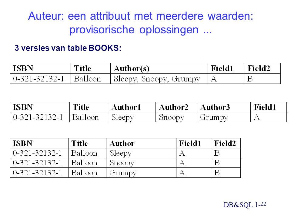 DB&SQL 1- 22 Auteur: een attribuut met meerdere waarden: provisorische oplossingen... 3 versies van table BOOKS: