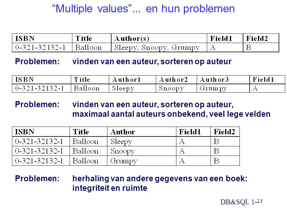 """DB&SQL 1- 23 """"Multiple values""""... en hun problemen Problemen: vinden van een auteur, sorteren op auteur Problemen: vinden van een auteur, sorteren op"""