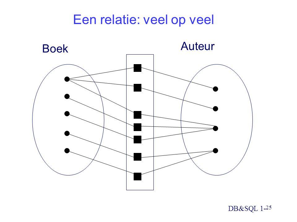 DB&SQL 1- 25 Een relatie: veel op veel Boek Auteur