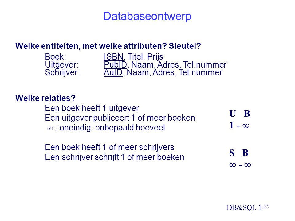 DB&SQL 1- 27 Databaseontwerp Welke entiteiten, met welke attributen? Sleutel? Boek:ISBN, Titel, Prijs Uitgever:PubID, Naam, Adres, Tel.nummer Schrijve