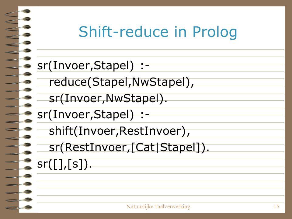 Natuurlijke Taalverwerking15 Shift-reduce in Prolog sr(Invoer,Stapel) :- reduce(Stapel,NwStapel), sr(Invoer,NwStapel). sr(Invoer,Stapel) :- shift(Invo