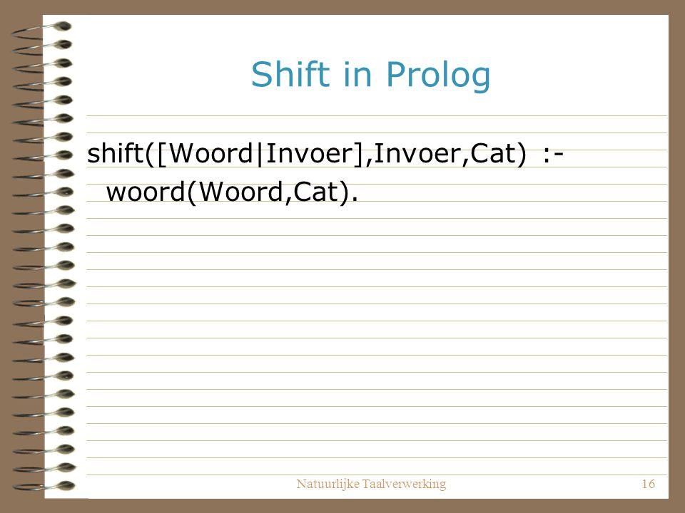Natuurlijke Taalverwerking16 Shift in Prolog shift([Woord|Invoer],Invoer,Cat) :- woord(Woord,Cat).