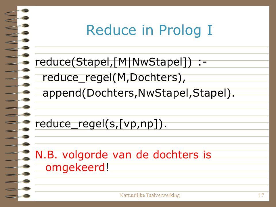 Natuurlijke Taalverwerking17 Reduce in Prolog I reduce(Stapel,[M|NwStapel]) :- reduce_regel(M,Dochters), append(Dochters,NwStapel,Stapel). reduce_rege