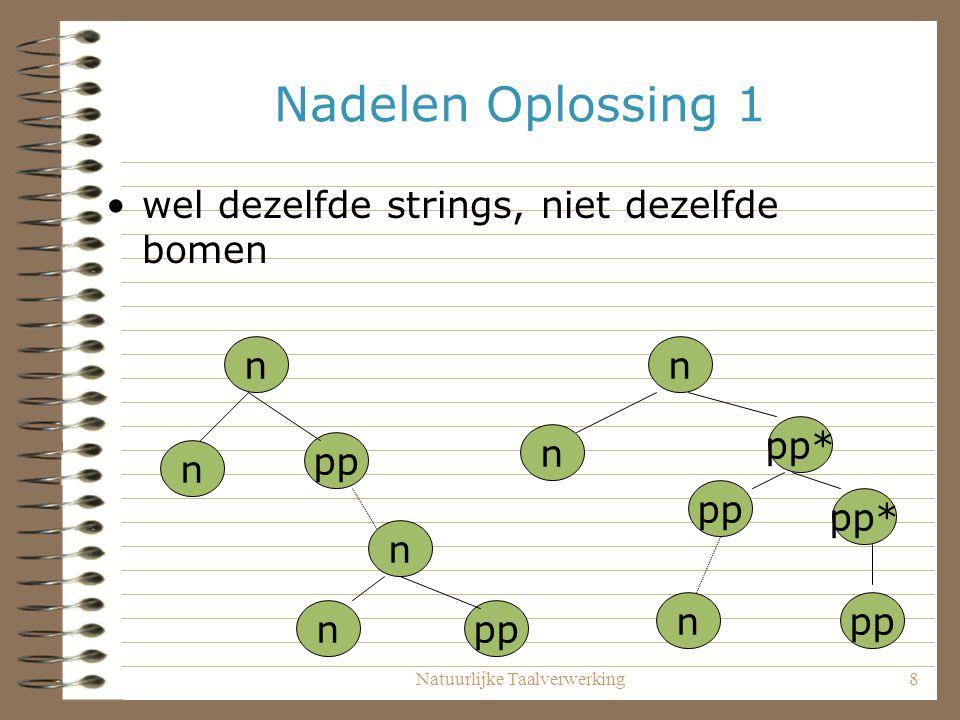 Natuurlijke Taalverwerking8 Nadelen Oplossing 1 wel dezelfde strings, niet dezelfde bomen n n n n n pp n n pp*