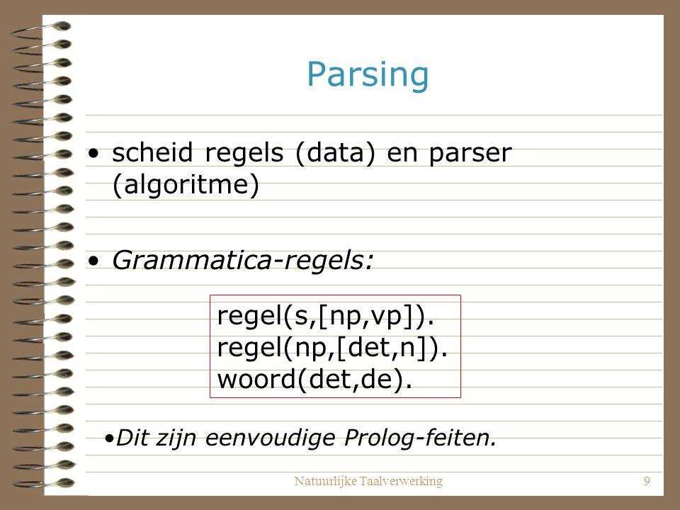 Natuurlijke Taalverwerking9 Parsing scheid regels (data) en parser (algoritme) Grammatica-regels: regel(s,[np,vp]). regel(np,[det,n]). woord(det,de).