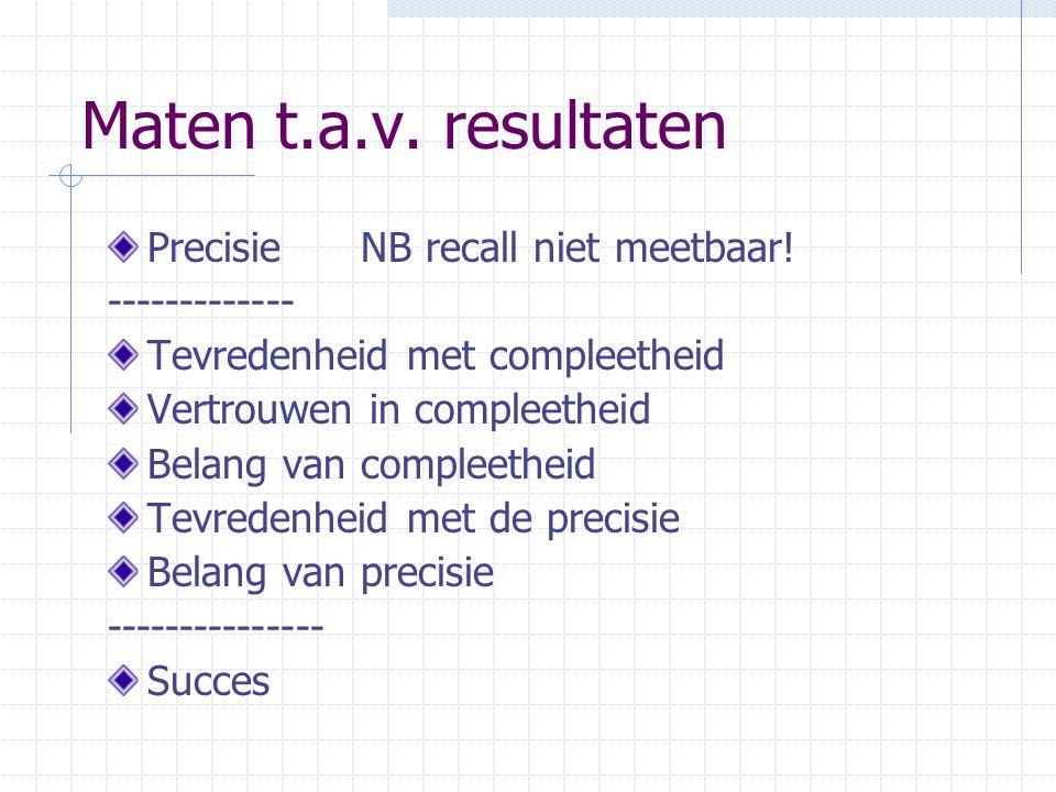Maten t.a.v. resultaten Precisie NB recall niet meetbaar! ------------- Tevredenheid met compleetheid Vertrouwen in compleetheid Belang van compleethe