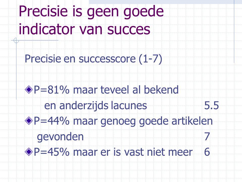 Precisie is geen goede indicator van succes Precisie en successcore (1-7) P=81% maar teveel al bekend en anderzijds lacunes 5.5 P=44% maar genoeg goed