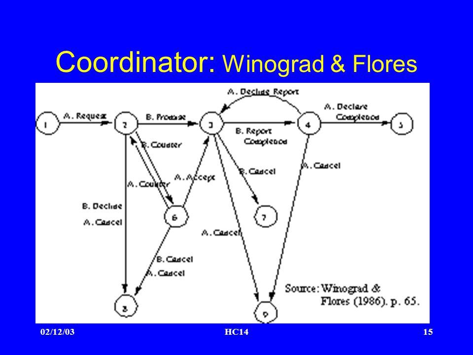02/12/03HC1415 Coordinator: Winograd & Flores