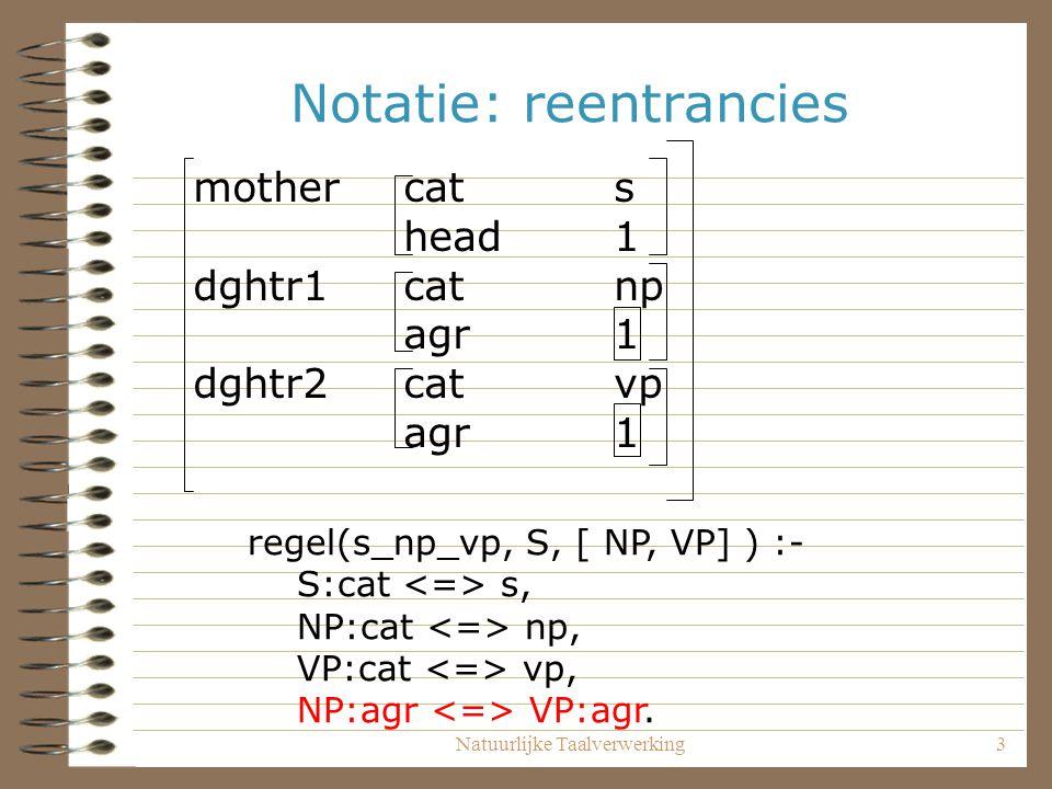 Natuurlijke Taalverwerking3 Notatie: reentrancies mothercats head 1 dghtr1catnp agr1 dghtr2catvp agr1 regel(s_np_vp, S, [ NP, VP] ) :- S:cat s, NP:cat