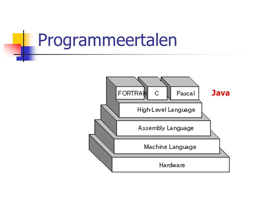 Programmeertalen Java