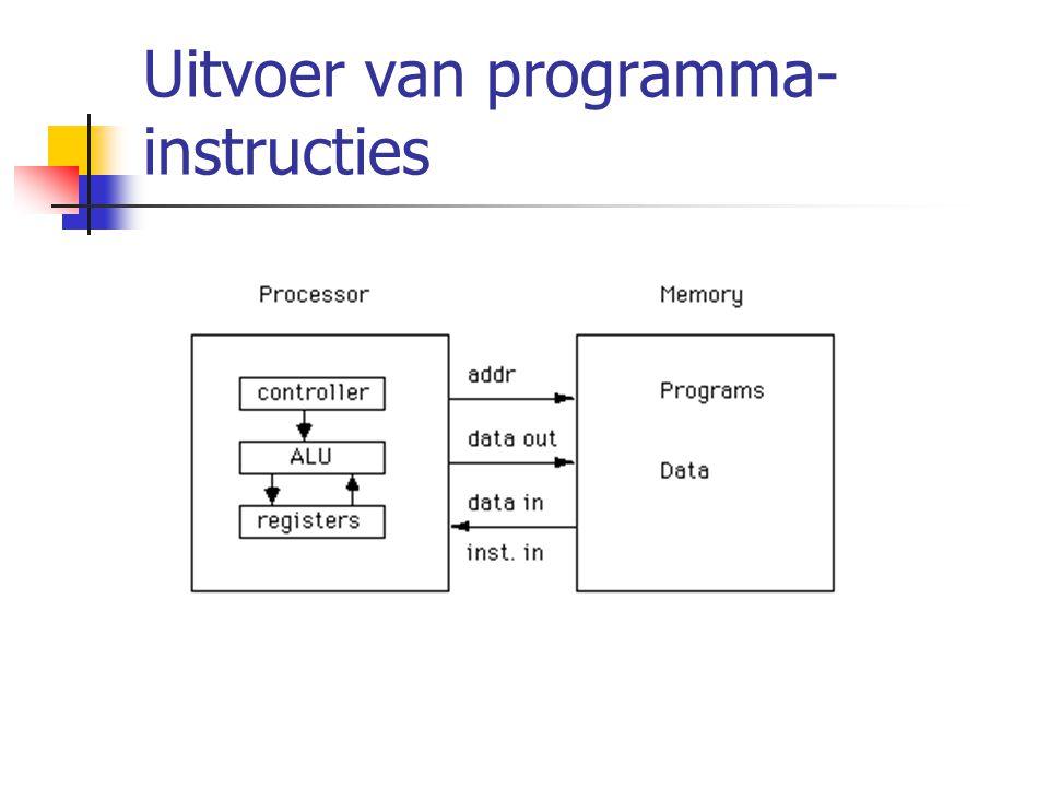 Uitvoer van programma- instructies