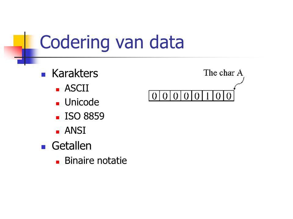 Codering van data Karakters ASCII Unicode ISO 8859 ANSI Getallen Binaire notatie