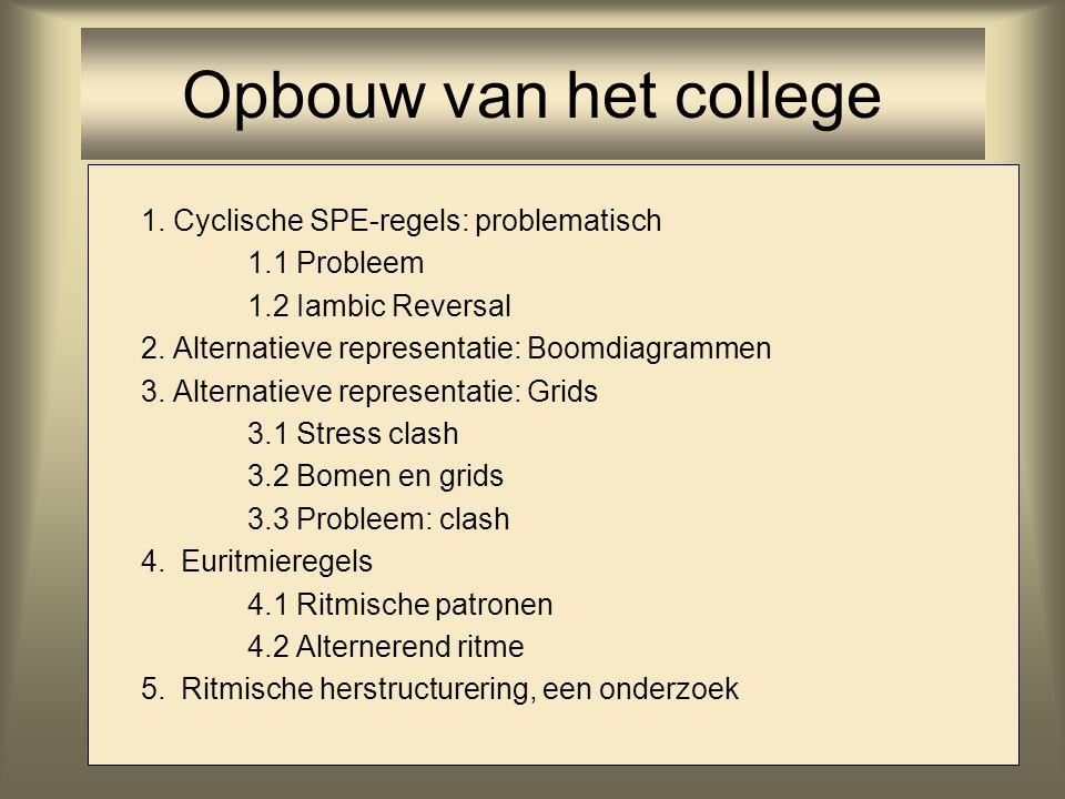 College: Ritme Prosodie: 1. Bomen & Grids 2. Ritmische Herstructurering