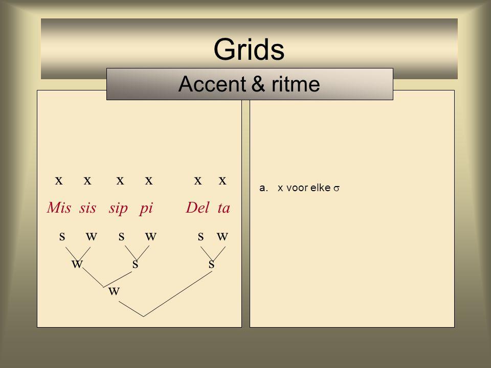 Grids Mis sis sip pi Del ta s w s w s w w s s w Accent & ritme