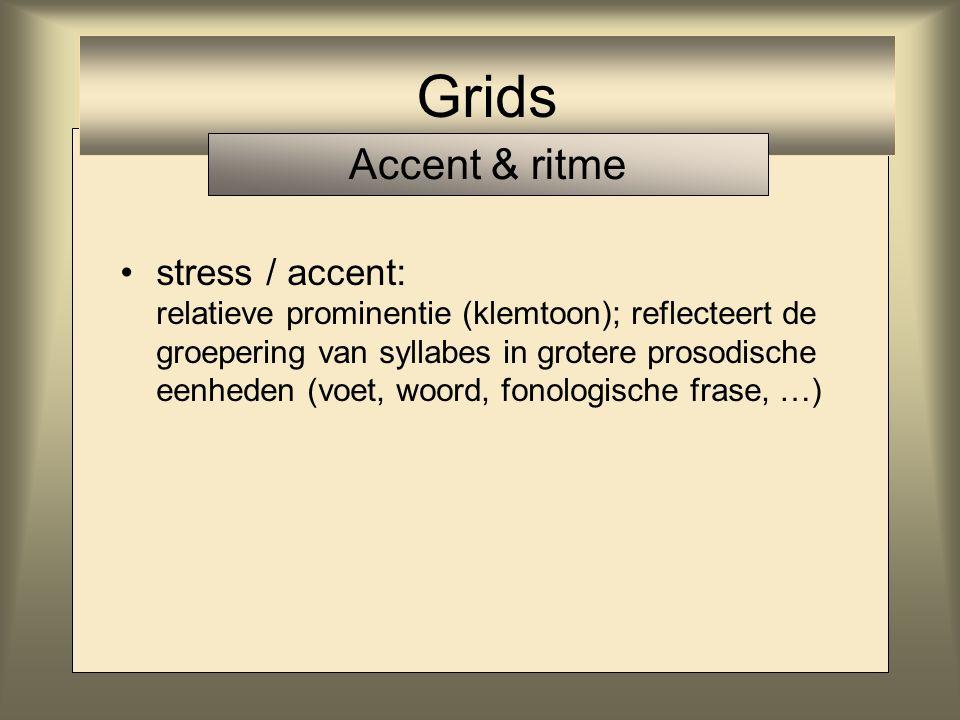 x x x x x x x x x x x x Mis sis sip pi Del ta s w s w s w w s s w ritme accent Grids Accent & ritme