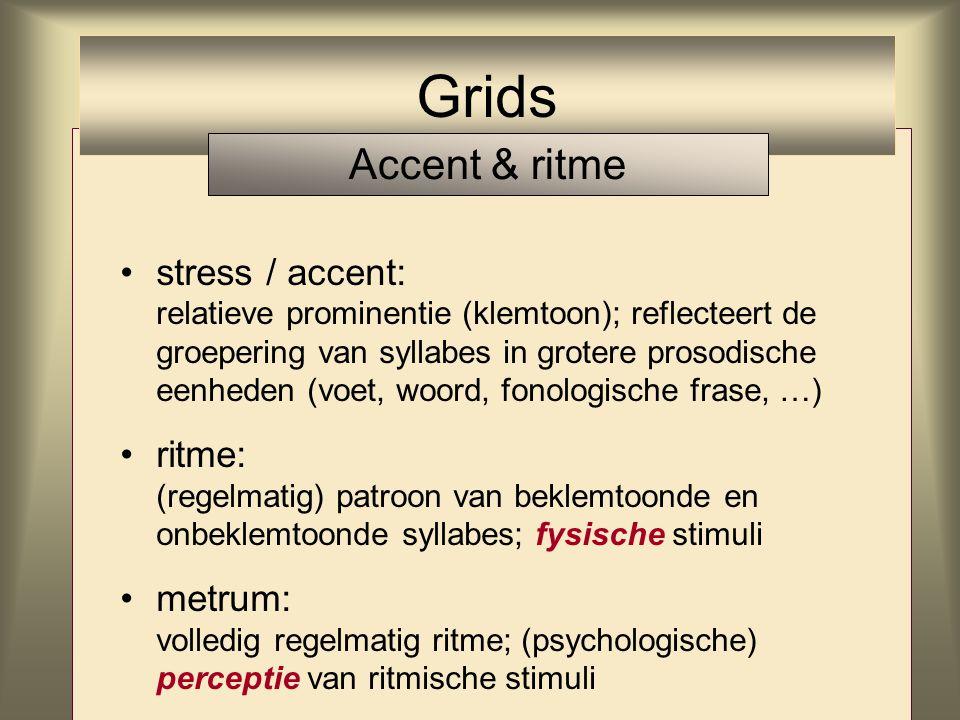stress / accent: relatieve prominentie (klemtoon); reflecteert de groepering van syllabes in grotere prosodische eenheden (voet, woord, fonologische frase, …) ritme: (regelmatig) patroon van beklemtoonde en onbeklemtoonde syllabes; fysische stimuli Grids Accent & ritme