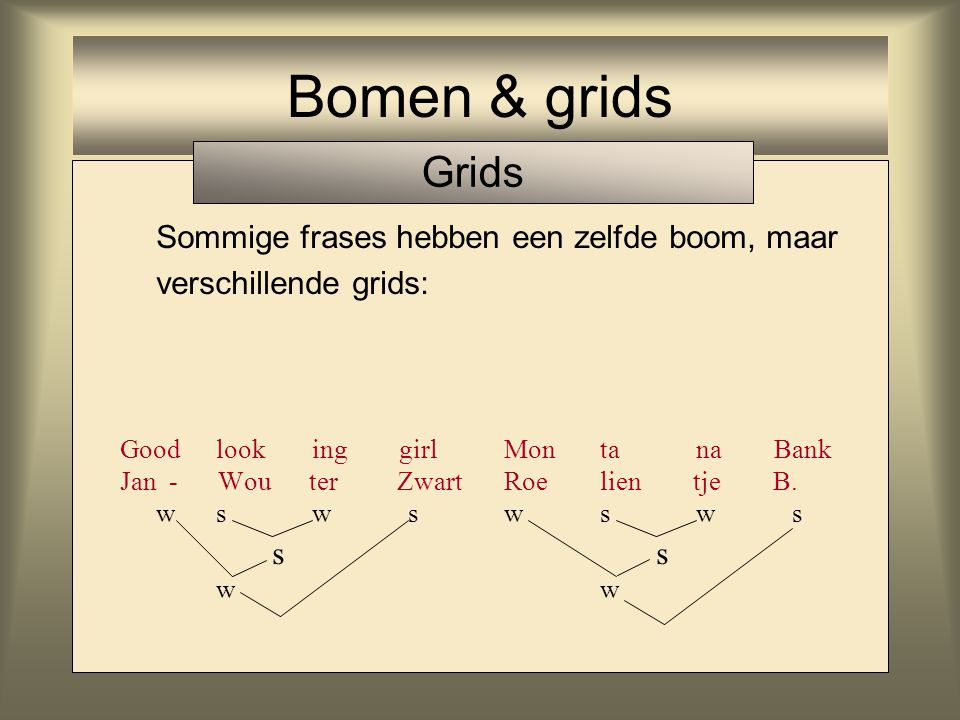 Waarom grids Hayes (1984): boom  accent / structuur grid  ritme Bomen & grids