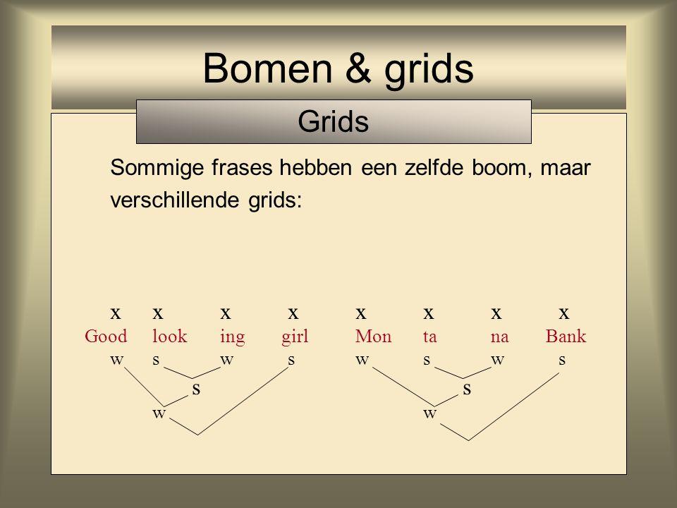 Sommige frases hebben een zelfde boom, maar verschillende grids: Goodlooking girlMontana Bank Jan - Wou ter ZwartRoe lien tje B.