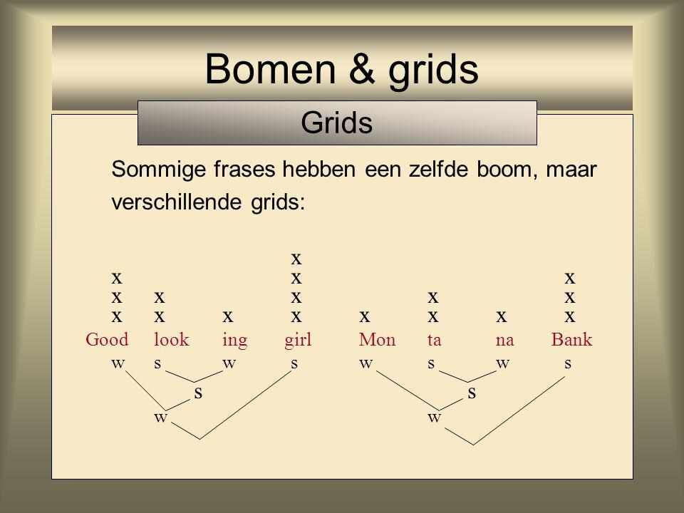 Sommige frases hebben een zelfde boom, maar verschillende grids: x x --------------- xx xxxxx xxxxxxxx Goodlooking girlMontana Bank wswswsws s sw Bomen & grids Grids