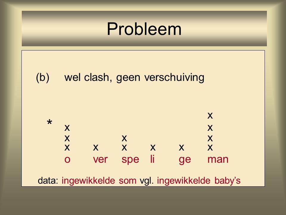 (b)wel clash, geen verschuiving x x -------------------- x xxx xxxxxx overspelige man Probleem