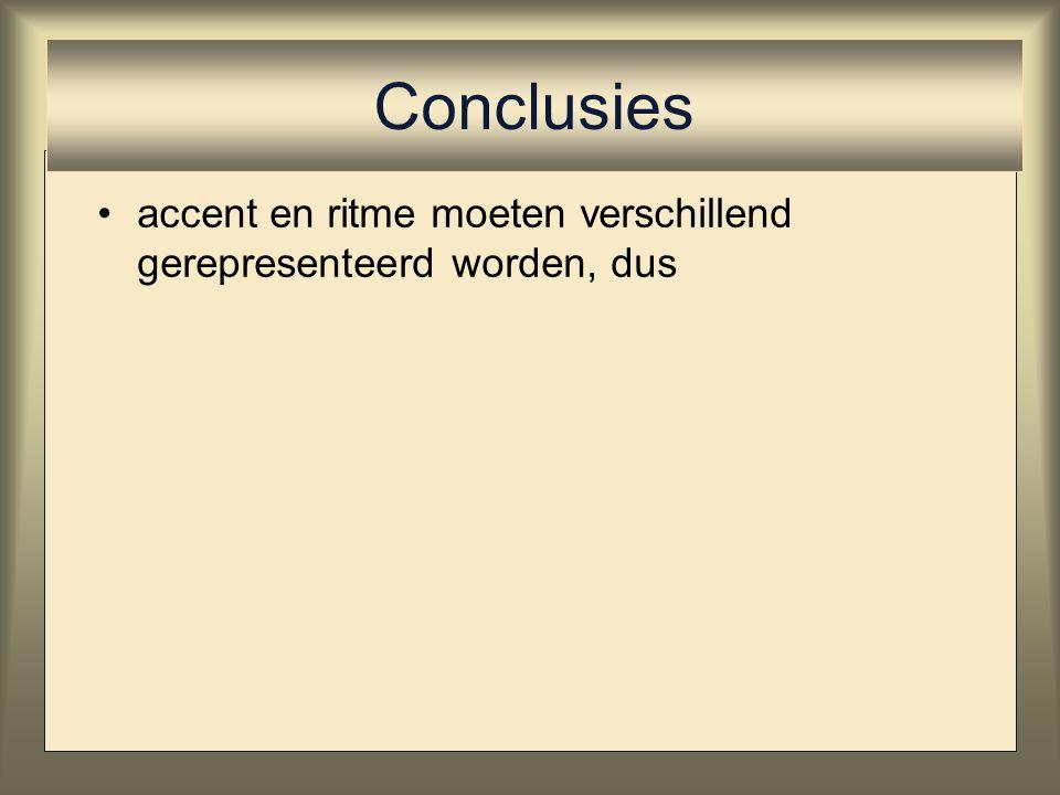 x xx xxx xxxxxxx s Hertogenbosschecentrum vijf syllabes verschil is beter dan twee Euritmieregels Alternerend ritme
