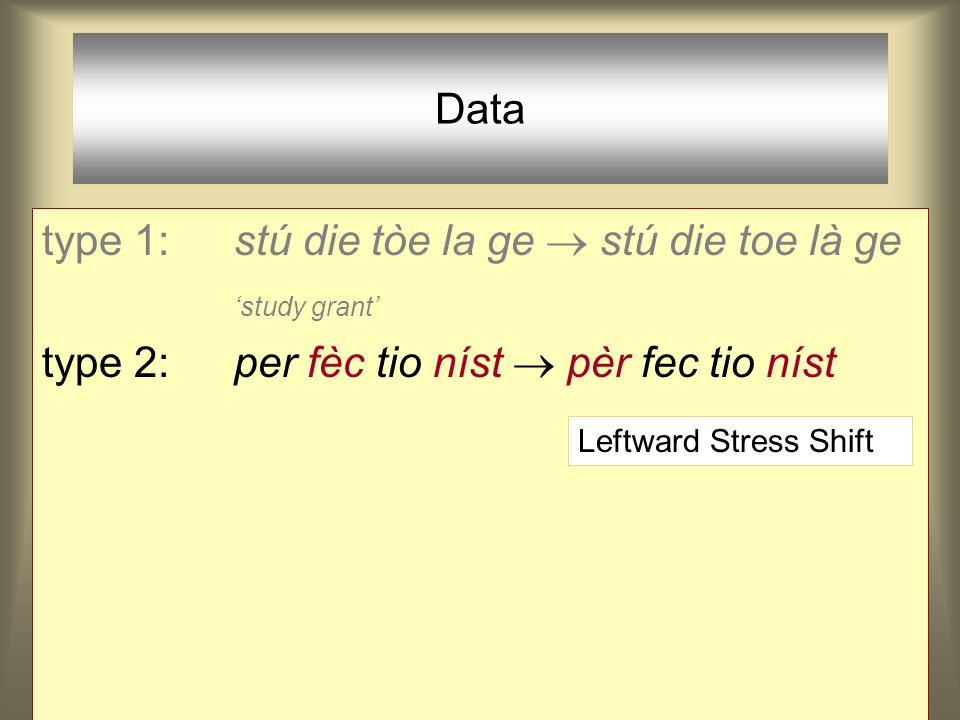 Data type 1: stú die tòe la ge  stú die toe là ge 'study grant' Rightward Stress Shift