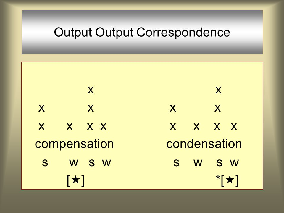Output Output Correspondence x x x x x x x x x x x x x x compensationcondensation s w s w s w s w