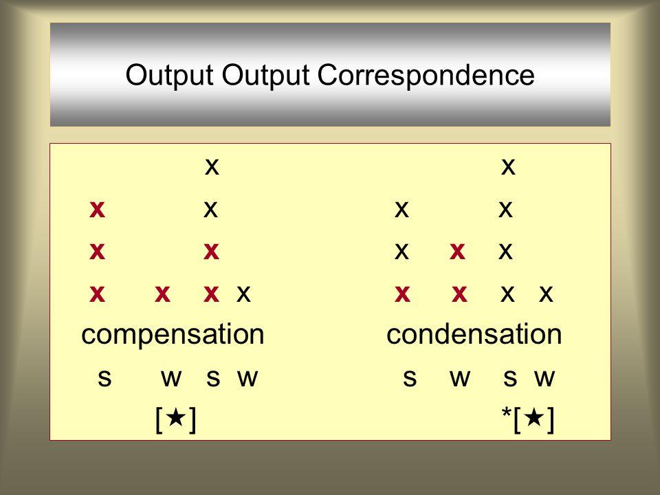 Output Output Correspondence x x x x x x x x x compensatecondense s w s w s [  ] *[  ]