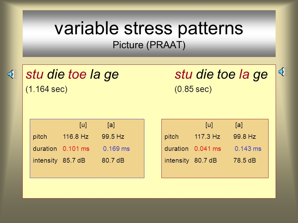 variable stress patterns Picture (PRAAT) stu die toe la ge