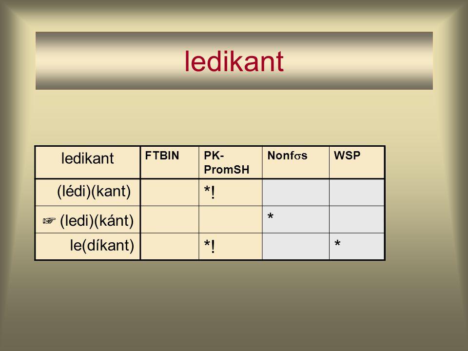 ledikant FTBINPK- PromSH Nonf  s WSP (lédi)(kant) *! (ledi)(kánt) * le(díkant) *!* ☞