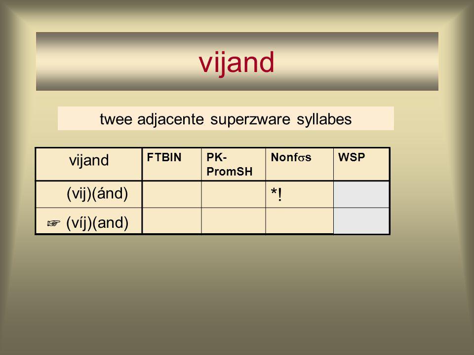 vijand FTBINPK- PromSH Nonf  s WSP (vij)(ánd) *! (víj)(and) ☞ twee adjacente superzware syllabes