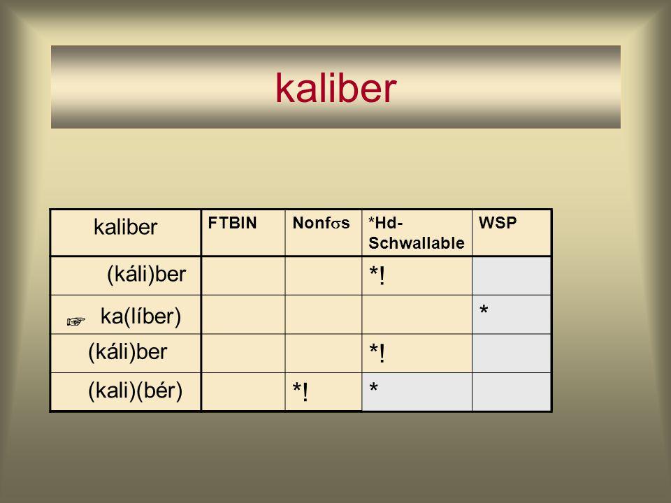 kaliber FTBIN Nonf  s *Hd- Schwallable WSP (káli)ber *! ka(líber) * (káli)ber *! (kali)(bér) *!* ☞