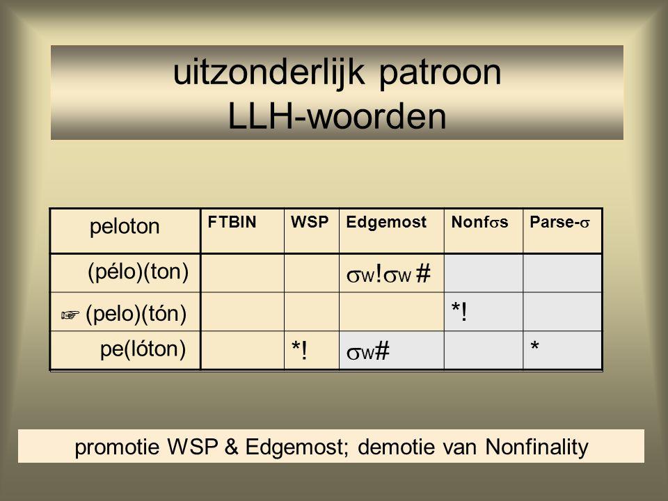 uitzonderlijk patroon LLH-woorden peloton FTBINWSPEdgemost Nonf  sParse-  (pélo)(ton)  w !  w # (pelo)(tón) *! pe(lóton) *! w#w# * ☞ promotie WS