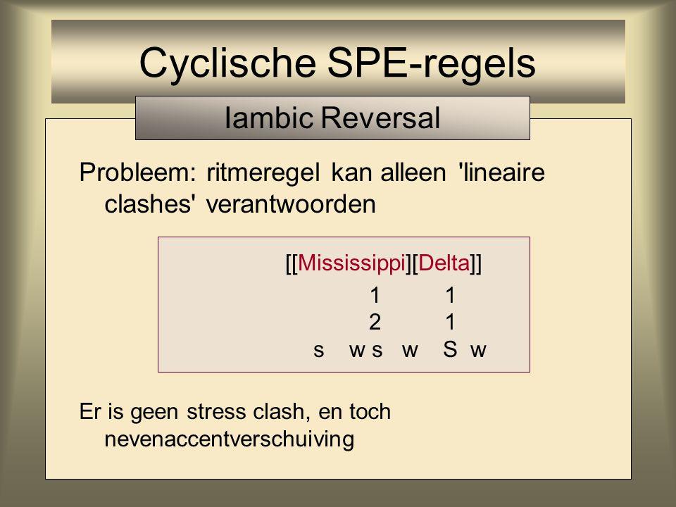 Probleem: ritmeregel kan alleen 'lineaire clashes' verantwoorden Er is geen stress clash, en toch nevenaccentverschuiving [[Mississippi][Delta]] 1 1 2