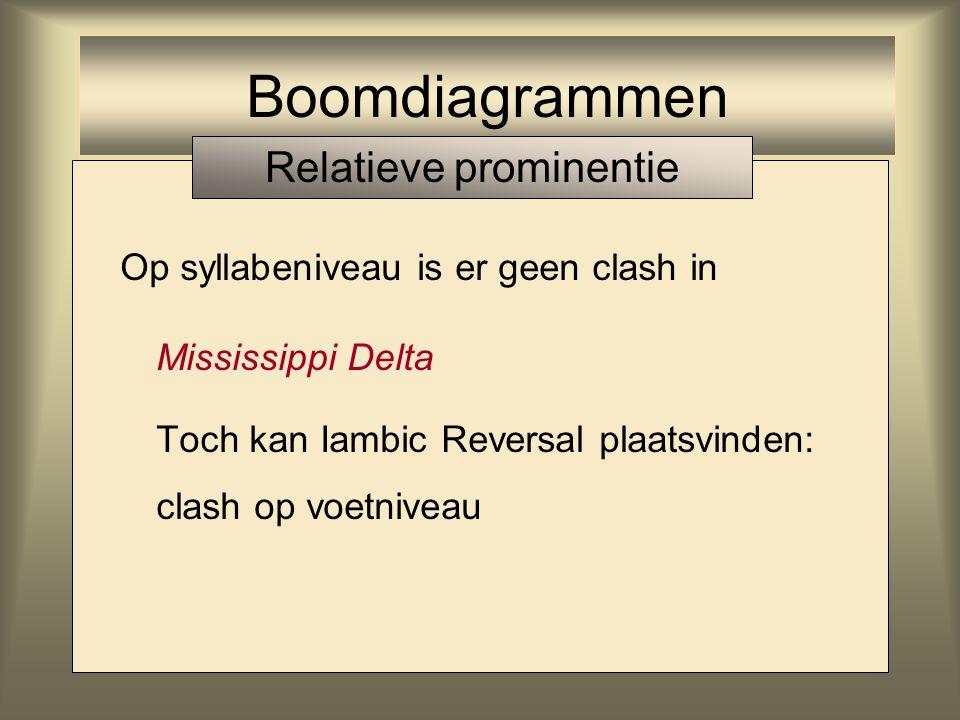 Op syllabeniveau is er geen clash in Mississippi Delta Toch kan Iambic Reversal plaatsvinden: clash op voetniveau Boomdiagrammen Relatieve prominentie