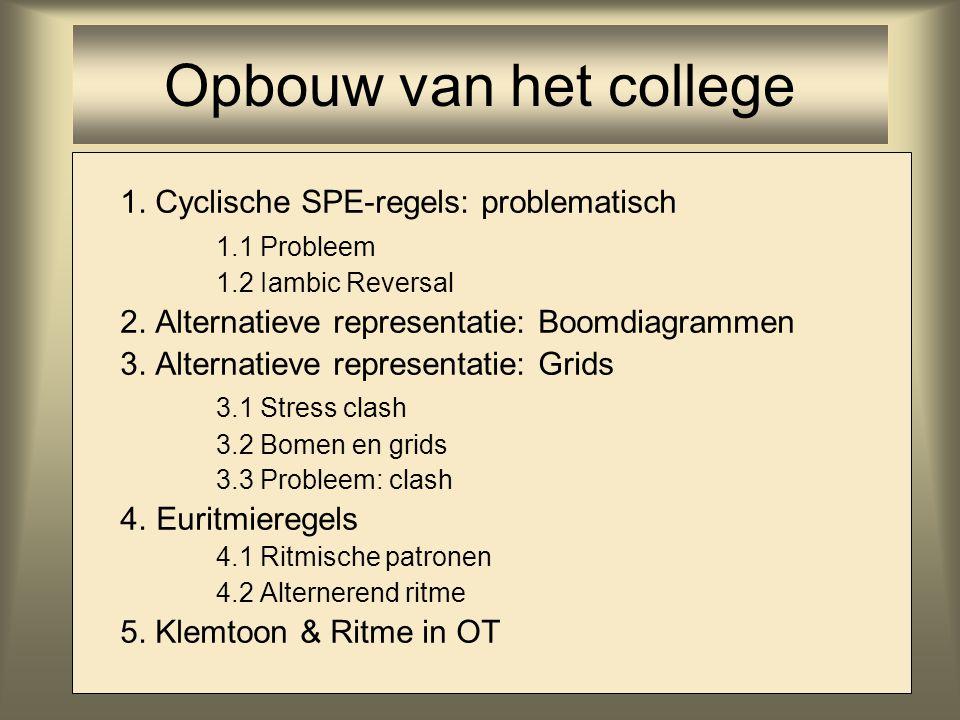 1. Cyclische SPE-regels: problematisch 1.1 Probleem 1.2 Iambic Reversal 2. Alternatieve representatie: Boomdiagrammen 3. Alternatieve representatie: G