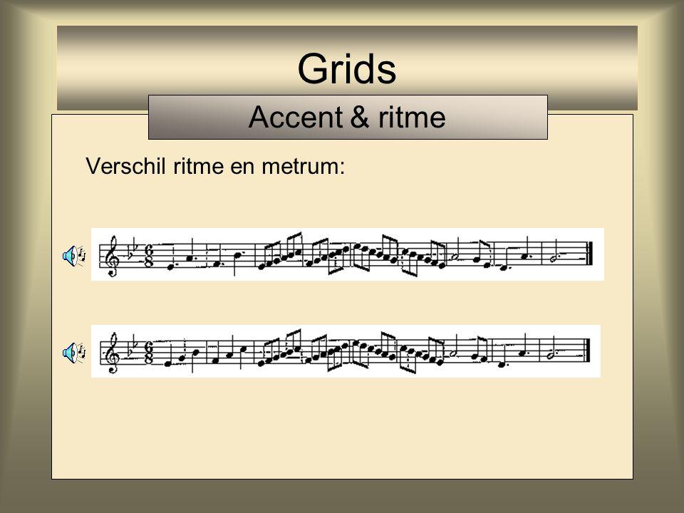 Verschil ritme en metrum: Grids Accent & ritme