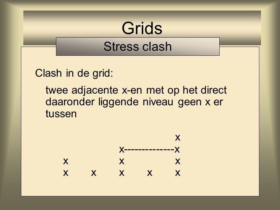 Clash in de grid: twee adjacente x-en met op het direct daaronder liggende niveau geen x er tussen x x--------------x xxx xxxxx Grids Stress clash