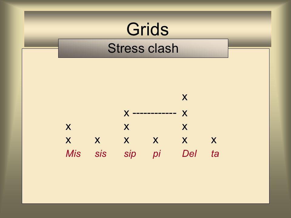 x x ------------x xxx xxxxxx MississippiDelta Grids Stress clash