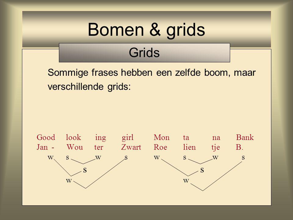 Sommige frases hebben een zelfde boom, maar verschillende grids: Goodlooking girlMontana Bank Jan - Wou ter ZwartRoe lien tje B. wswswsws s sw Grids