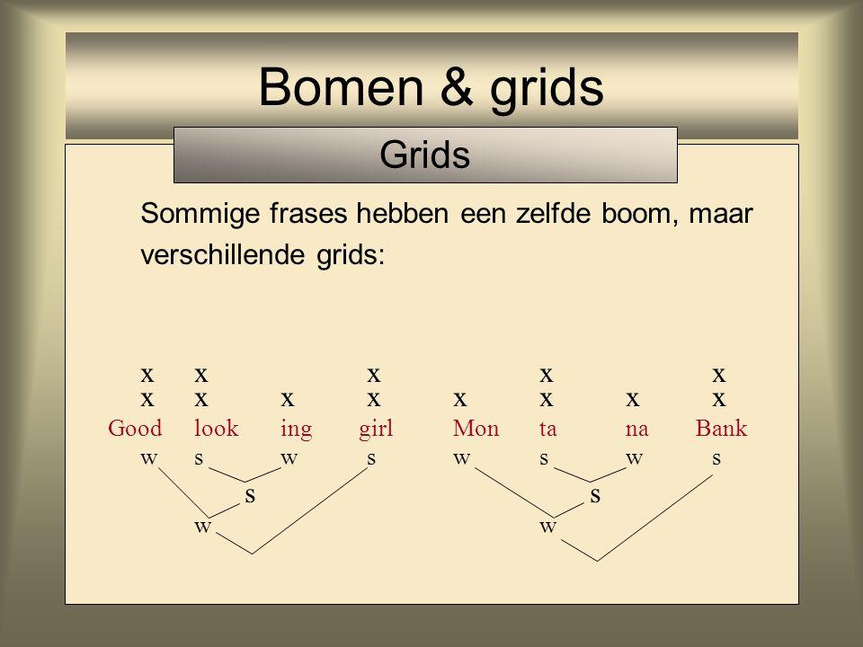 Sommige frases hebben een zelfde boom, maar verschillende grids: xxxxx xxxxxxxx Goodlooking girlMontana Bank wswswsws s sw Bomen & grids Grids